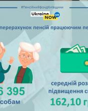 Здійснено перерахунок пенсій працюючим пенсіонерам