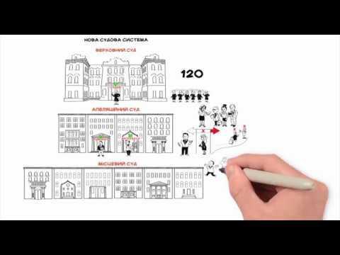 Вбудована мініатюра для Верховний Суд: оновлення системи
