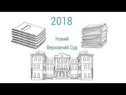 """Вбудована мініатюра для Реформа судової системи в Україні - """"Верховний суд"""""""
